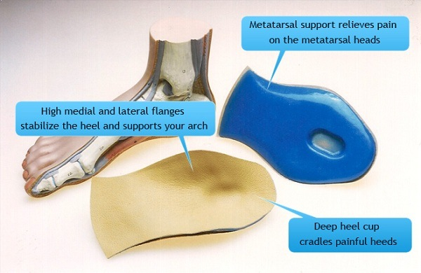 The Heel Support